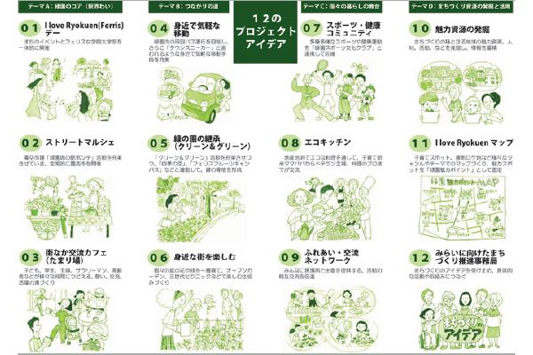 緑園都市『えきばた会議』 アイデア集を作成しました!